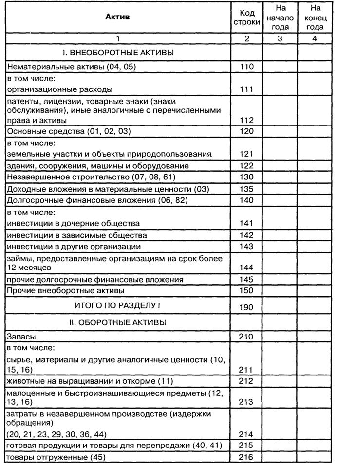 бланк баланса 2015 украина скачать - фото 2