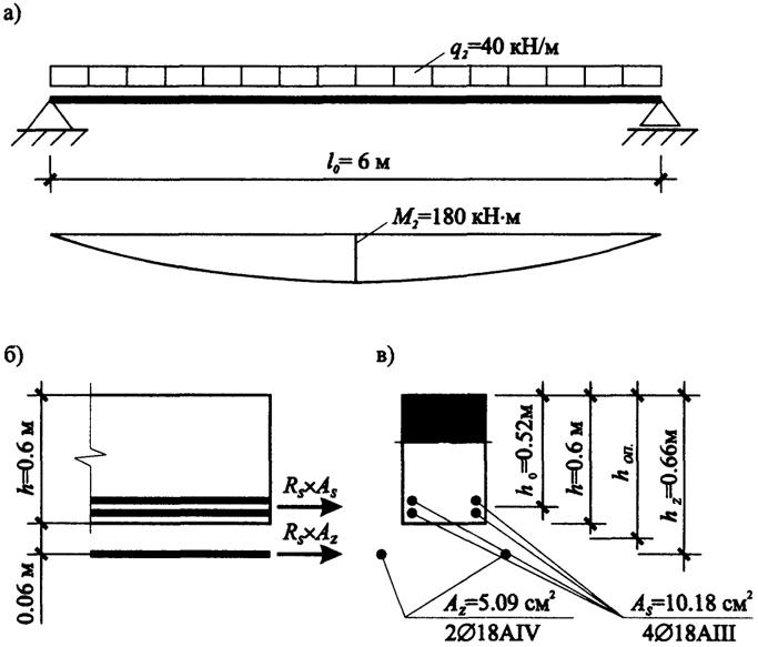 Расчетная схема ригеля с затяжкой: а - действующая нагрузка; б - усилия в рабочей арматуре ригеля и в затяжке; в...
