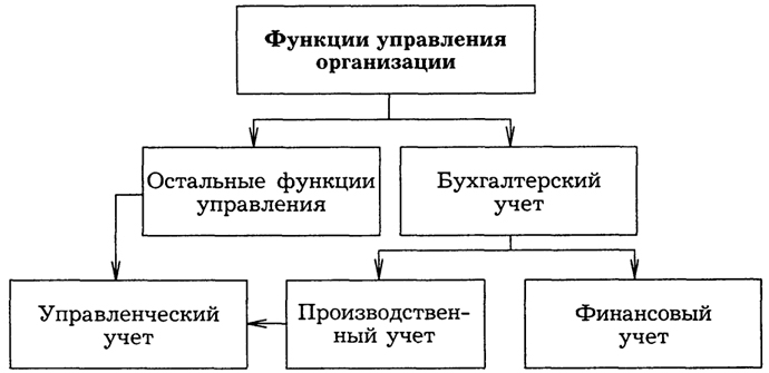 особенности фин учета в казахстане введение зарплаты