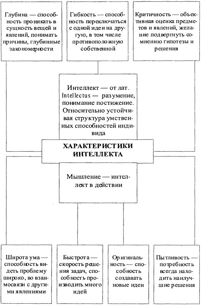 """,""artip.ru"